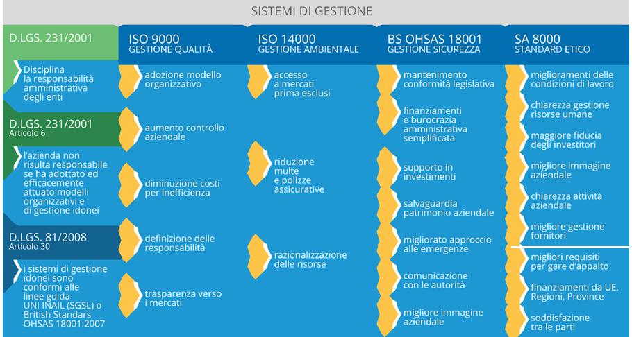 schema-sistemi